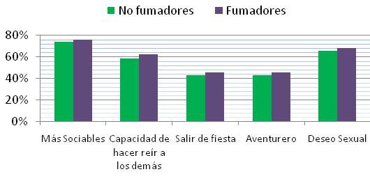 Espaoles Solteros En - 346056