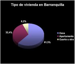 Conocer Hombres En Barranquilla - 638237