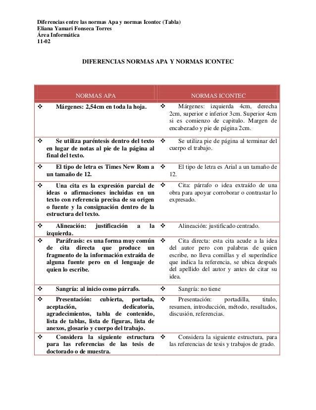 Normas Icontec Citas Internet - 111539