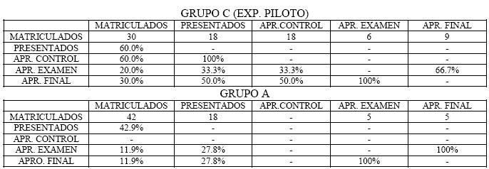 Conocer Chicos Burgos Do - 648264