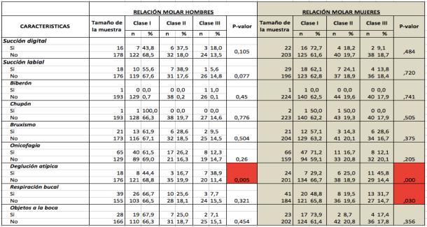 Mujeres Solteras Slp - 420295
