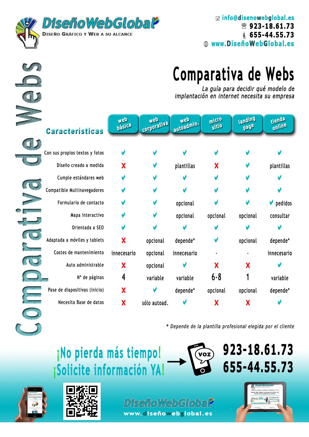 Sitios De Citas Rosario - 987697